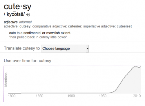 Cutesy - Definition & Ngram frequency