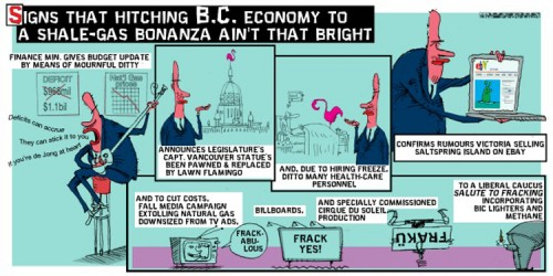 Dan Murphy cartoon on B.C. fracking
